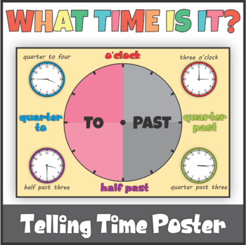 Telling Time Poster by KM Classroom | Teachers Pay Teachers