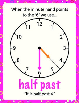 Telling Time Poster - Half Past