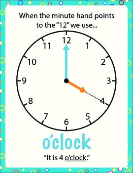 Telling Time Poster - O'clock