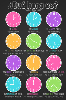 Telling Time Poster Spanish