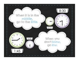 Telling Time Poster for Math Word Wall