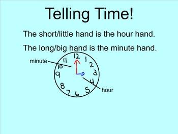 Telling Time Smartboard Presentation