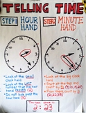 Telling Time Step by Step - Hour and Minute Hand