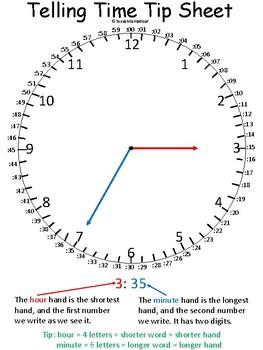 Telling Time Tip Sheet