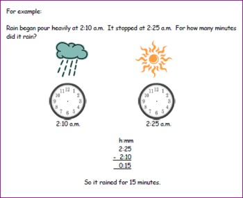 Telling Time Unit with Five lessons - Digital analog and elapsed time - Editable