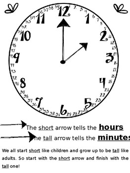 Telling Time Worksheets EDITABLE