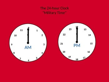 Telling Time in French
