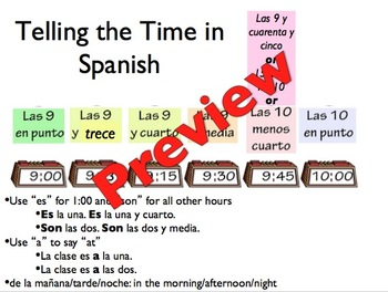 Telling Time in Spanish PPT, Notes, Conversation Card Activity