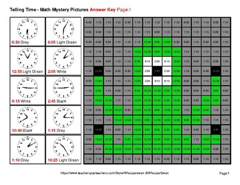 Telling Time to the Five Minutes - Monsters Math Mystery Pictures
