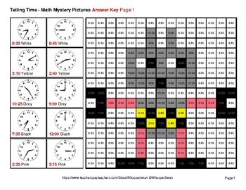 Telling Time to the Five Minutes - Robots Math Mystery Pictures