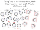 Telling Time to the Nearest Hour, Half Hour, Quarter Hour,
