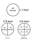 Telling Time to with Fractions