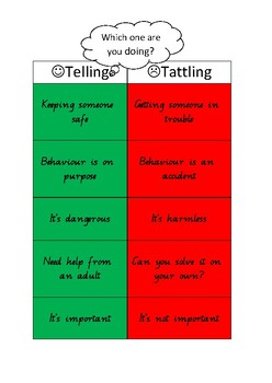 Telling or Tattling Poster