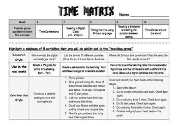 Telling the Time Grades 3-6 Rubric and Independent Unit Australian Curriculum
