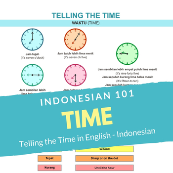 Time Indonesian Vocabulary Poster Waktu Jam Dalam Bahasa Indonesia