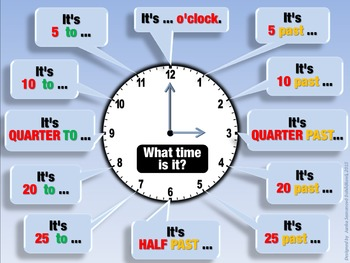 Telling the Time in English