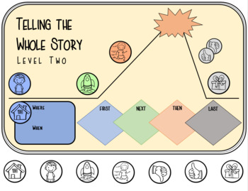 Telling the Whole Story: Leveled, Interactive Storyline Visuals and Rubric