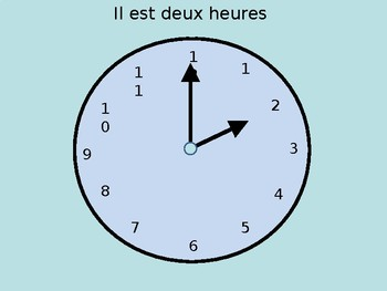 Telling the time / Quelle heure est-il? / The time