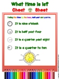 Telling the time by the hour, half-hour and quarters Cheat Sheet