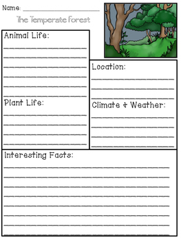 Temperate Forest Biome/Habitat Packet