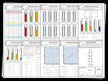 Measuring Temperature – 20+ printables (Measurement & Data)