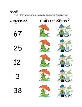 Temperature Activity