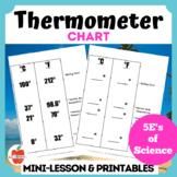 Temperature Chart Mini-Lesson and Printable, Fahrenheit and Celsius