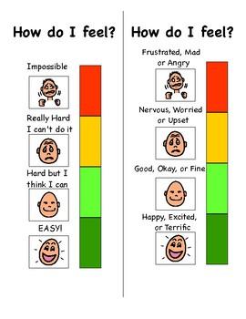 Temperature Charts- Behavior Interventions