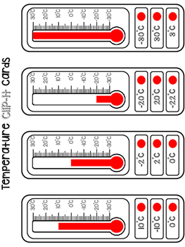 Temperature Clip-it Cards in Celsius