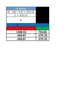 Temperature Converter in Excel