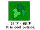 Temperature Graph Fun
