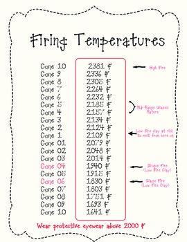Temperature Guide For Firing  Kilns