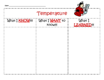 Temperature KWL Chart