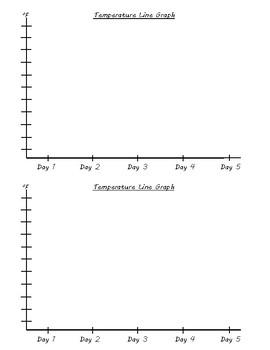 Temperature Line Graph Template