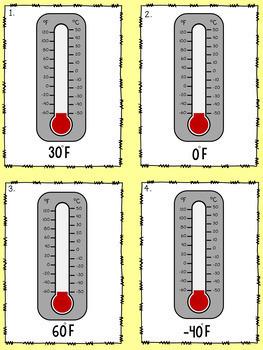 Temperature Math Center