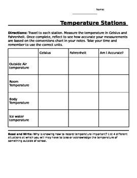 Temperature Math Stations