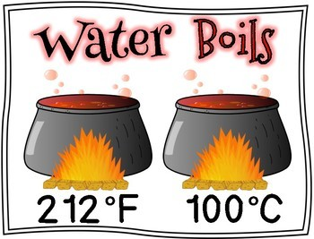Temperature Posters to Help Understand Thermometers