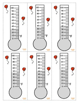 Temperature Rocks!!! Master Thermometer Math Center 2nd Grade