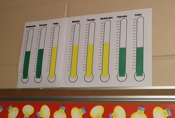 Temperature Routine (Promethean Flipchart)