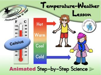 Temperature-Weather Lesson - Celsius - SymbolStix