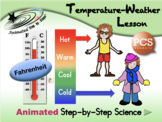 Temperature-Weather Lesson - Fahrenheit - PCS