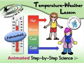 Temperature-Weather Lesson - Fahrenheit - SymbolStix