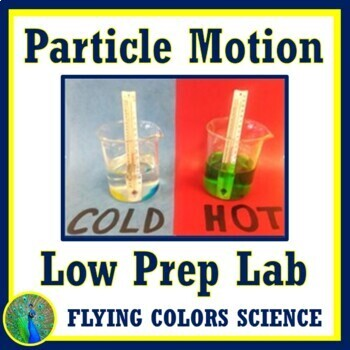 Temperature and Particle Motion Mini-Lab NGSS MS-PS1-4 and MA 8 MS-PS1-4