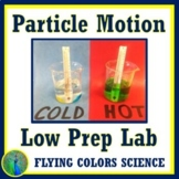 Temperature, Particle Motion, Thermal Energy Heat Lab NGSS MS-PS1-4