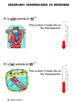 Temperature and Thermometers for Special Education in Fahrenheit