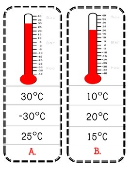 Temperature in Celsius