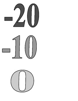 Temperature/Thermometer Numbers and Arrows