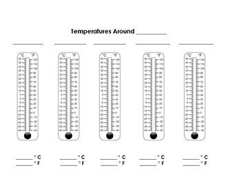 Temperatures Around the World