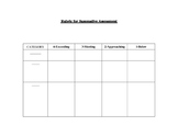 Template Rubric for Assessment