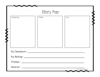 image regarding Story Map Template Printable referred to as Tale Map Template Worksheets Training Products TpT
